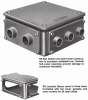 RS Series Junction Box -- RS-1 - Image