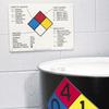 Hazardous Information Placards (B-120; Fiberglass; 10