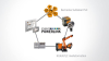 POWERLINK Robotic Software -- KUKA ready2_powerlink