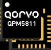 8.5 - 10.5 GHz 0.5 Watt Transmit / Receive Module