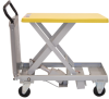 Powered Dandy Lifts -- PLM-250