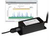 2.4 GHz Site Survey Spectrum Analyzer -- AVL-AW2400-SPEC