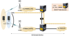 MAPS™ LTE SGs Emulator -- PKS146 -Image
