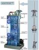 Airgard - Cyclone Gas Scrubber - Image