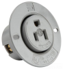 Straight Blade Flanged Receptacle Outlet -- 5279-SS