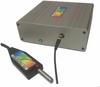 Raman Spectrometer -- Raman-HR