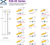 X Probe® Socketless Probe Series -- X39 Series