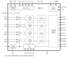Quad, 12-Bit, 40Msps, 1.8V ADC with Serial LVDS Outputs -- MAX1126