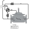 Stainless Steel Solenoid (On-Off) Control Valve (6