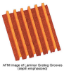 Laminar-type Replica Diffraction Gratings Series for Soft X-ray Region