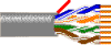NanoSkew™ 4-24 AWG pairs, CMP -- 7987P -- View Larger Image