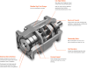 HP Series Planetary Speed Reducer -- HP - 030 - 015