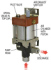 Oil or Oil/ Water PPO Series Pump -- PPO111 - Image