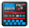 32-bit PIC® Microcontroller -- PIC32MX360F512L