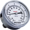 Mechanical Pressure Gauge, 122 Series -- S122 / C122 / F122 - Image