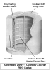 Pit Type Radiant Oven -- RPO-4
