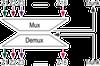 DWDM Unit -- DWDM-MUX-16 Unit / C-2402