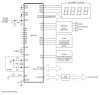 16-Bit Mixed-Signal Microcontroller with LCD Interface -- MAXQ2010 - Image