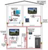 ESKA™ OptoHome (POF) -- RHVV4002-WH -- View Larger Image