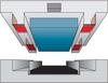Hydrostatic Guide Profiles
