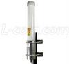 5.8 GHz 6 dBi Professional Omnidirectional Antenna -- HG5806U-PRO