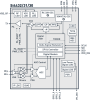 EZRadioPRO® transceiver -- Si4430 - Image