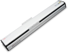 Linear Module--Stainless Steel/Ball Screw/Rail Guide -- FTH14-BC - Image