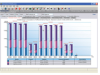 Building Energy Management System -- Advantech BEMS