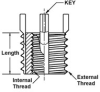 Bulk Packed Keylocking Threaded Inserts -- Thinwall - Metric