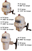 Hazardous Location Actuator -- P2 N7 -Image