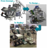 Bagging System Integration -- View Larger Image