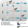 Multi-Channel TRAU Tx/Rx Emulation and Analysis -- XX646 -Image