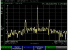 Spectrum Analyzer -- N9917A-233