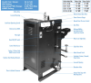 Humidification Generators -- HU