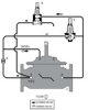 Stainless Steel Pressure Reducing Control Valve with Downstream Surge Control Feature -- 910GS-11 - Image
