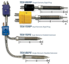 TEX Thermocouple Probes -- TEX Series