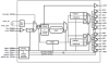 Programmable FemtoClock® NG LVPECL/LVDS Dual 4-Output Fractional Clock Generator -- 8T49N524I