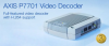 AXIS P7701 Video Decoder
