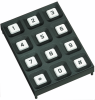 Customizable Keypads -- Series 84