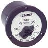 CRAMER - 10181 - Timer-Counter Display Panel -- 259706