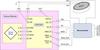Low-Power, High-Resolution 16-Bit Sensor Signal Conditioner -- ZSSC3036CC1C