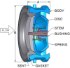 Wafer Check Valves -- DFT® ALC® -Image