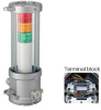EDLM Explosion Proof - Image