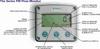 Series FW Flow Monitor -- F012P - Image
