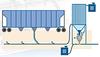 Vacuum / Pressure Unloading System