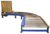 Chain Driven Roller Conveyors -- CDTRC