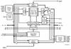 1K x 36 SyncFIFO, 3.3V -- 72V3641