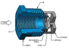 DFT® Basic-Check® Threaded In-Line Check Valves