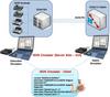 PRI ISDN Protocol Emulator -- XX105