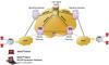 MAPS™ MGCP Protocol Emulator -- PKS124 -Image